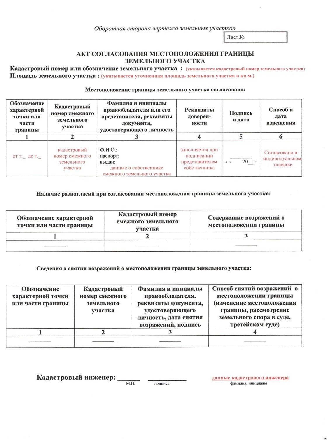 Исковое заявление о взыскании денежных средств по договору грузоперевозки